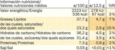Edel-Bitter-Schokolade mit Orangenstückchen Ecuador 70% Kakao - Información nutricional