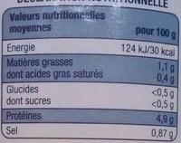 Soupe de poissons et langoustines - Nutrition facts