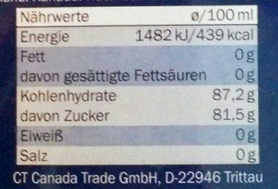 Maple Syrup - Nährwertangaben