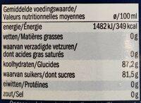 Maple Syrup - Información nutricional - es