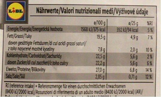 Wagyu Beef - Informations nutritionnelles - de
