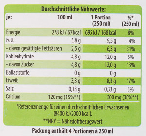 Frische Bio-Vollmilch - Nutrition facts