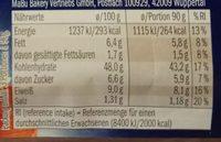5-Korn Bagels - Nährwertangaben