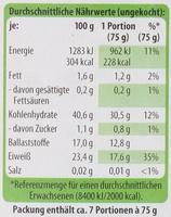 Bio-Linsen rot - Voedingswaarden - de