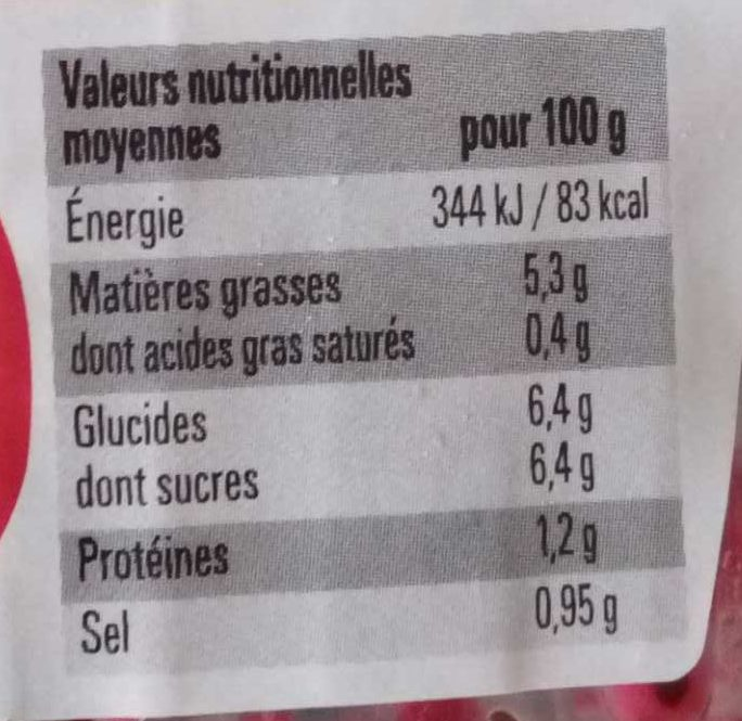 Betteraves rouges - Informations nutritionnelles