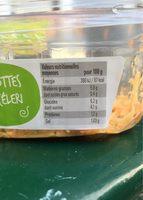 Carotte râpé et céleri - Informations nutritionnelles - fr