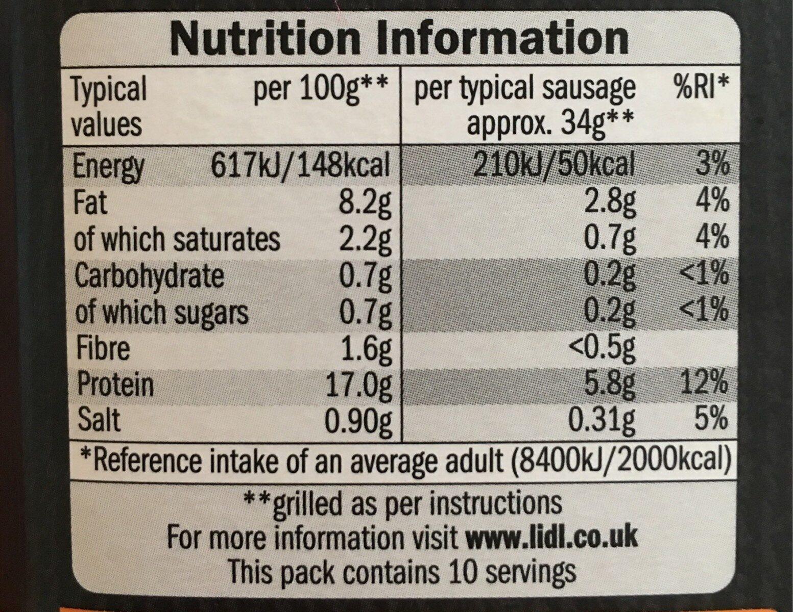Chicken chipolatas - Nutrition facts