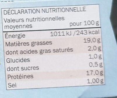 Rillettes de saumon rose du Pacifique, aromatisées - Valori nutrizionali - fr