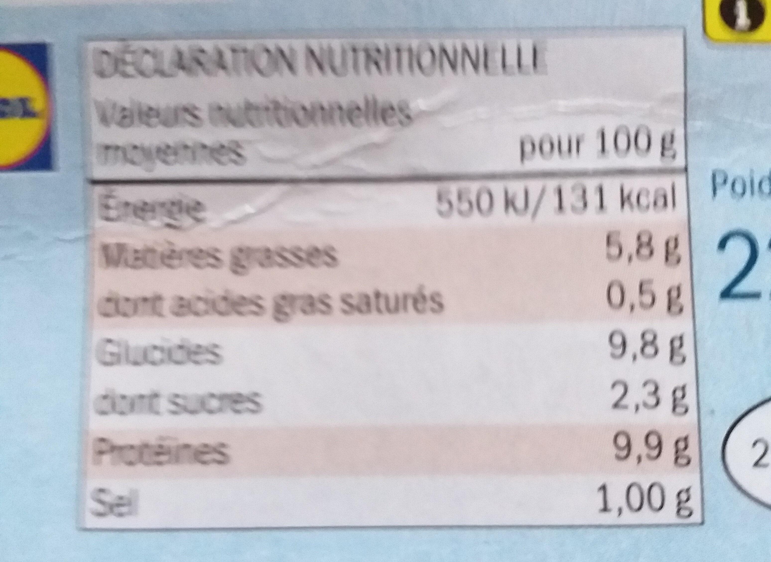 Salade Catalane au thon - Voedigswaarden