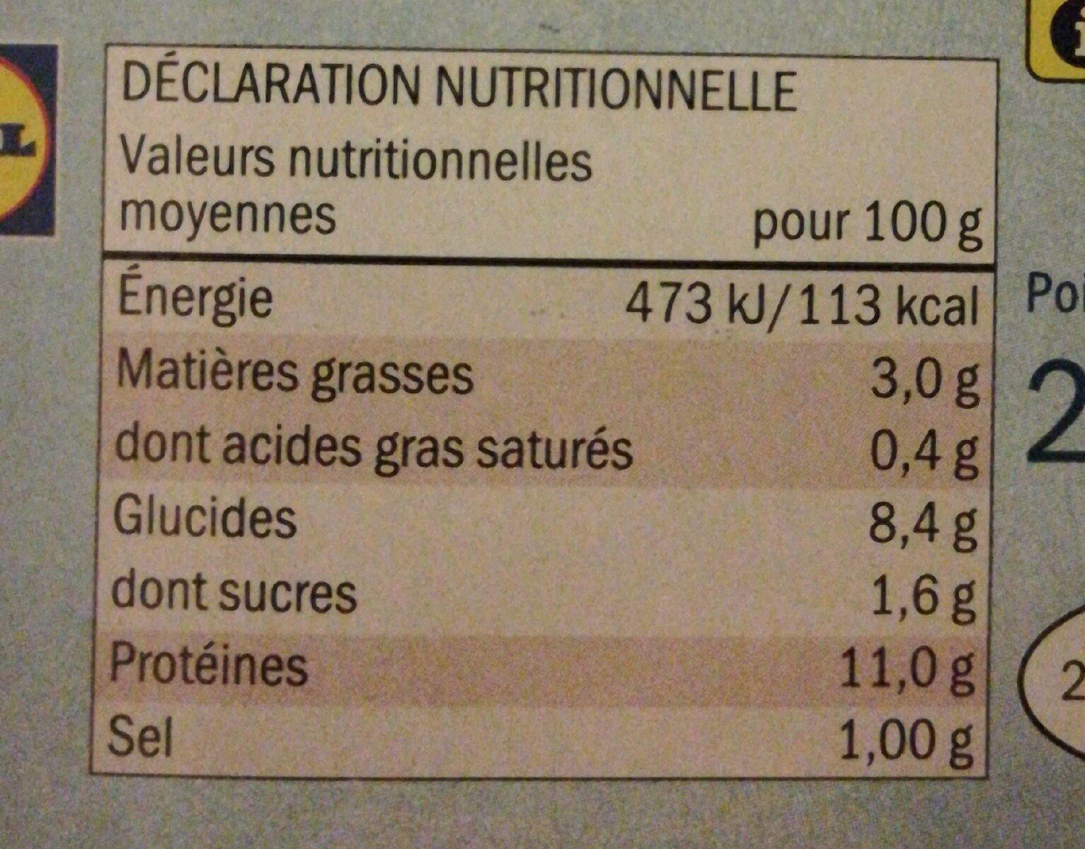 Salade mexicaine - Voedingswaarden