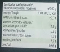 Filets de hareng à la crème, aux cornichons et aneth - Informations nutritionnelles