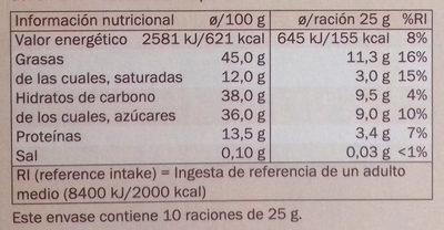 Turrón Chocolate Negro con Almendras - Información nutricional