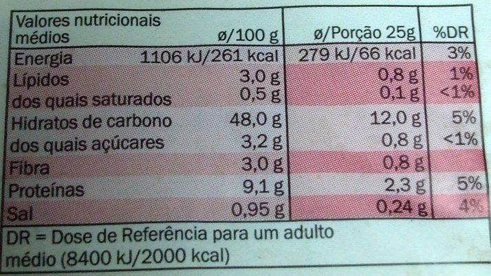 Pão de Forma Clássico - Informations nutritionnelles - pt