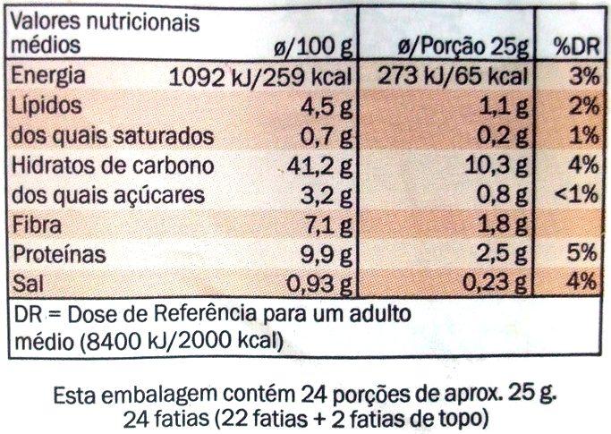 Pão de Forma Integral - Informação nutricional - pt