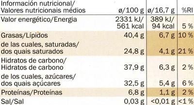 J.D. Gross. Petit Chocolat - Voedingswaarden - es
