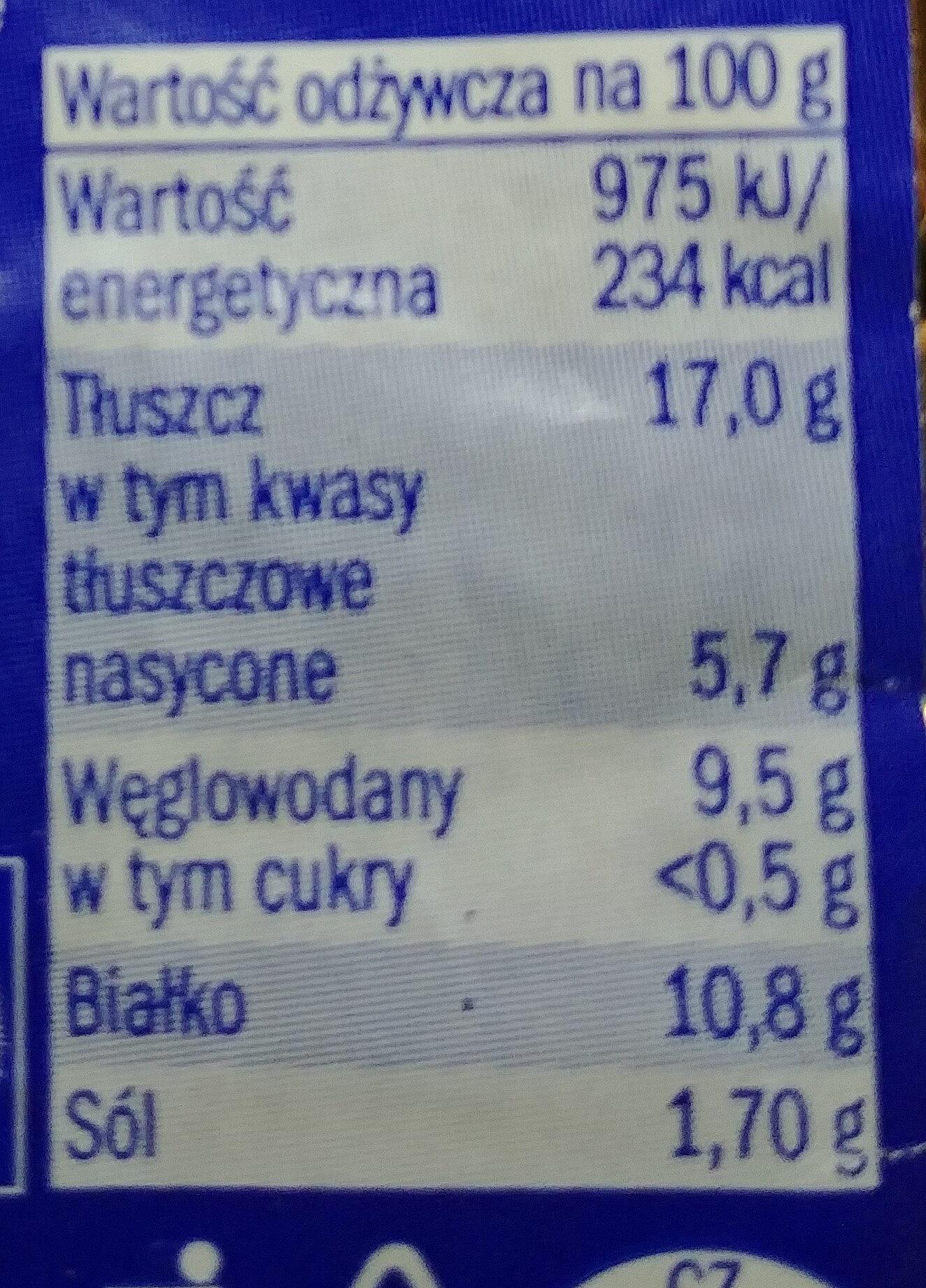 Pieczeń z mielonego mięsa wieprzowo - drobiowowego z kminkiem - Wartości odżywcze