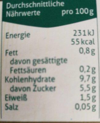 Himbeeren erntefrisch tiefgefroren - Informations nutritionnelles - de