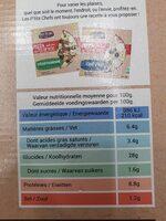 Pizza Margherita (au feu de bois) - Nutrition facts