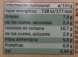 Croquetas de espinaca y tofu - Informació nutricional