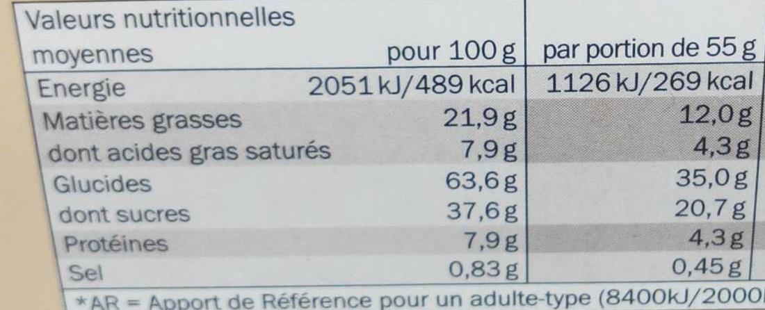 Pâte à tartiner aux noisettes et Gressins - Informations nutritionnelles - fr