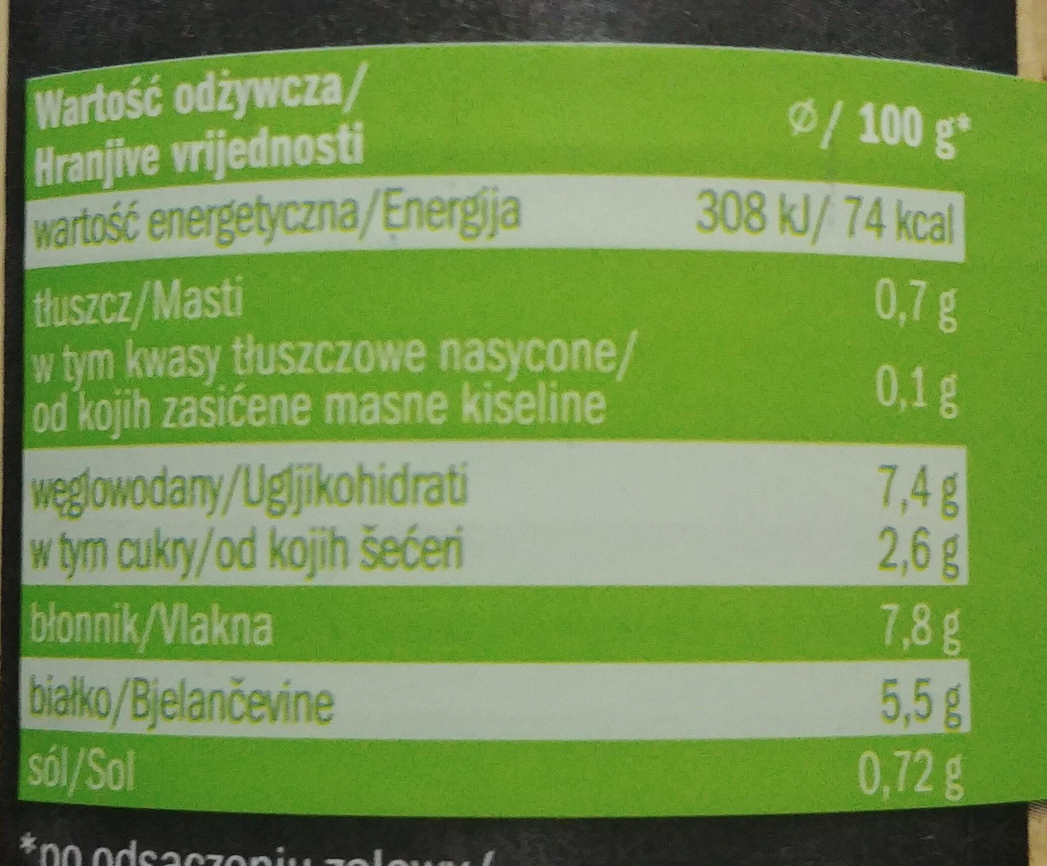 Groszek zielony pasteryzowany - Wartości odżywcze