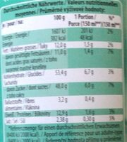 Cappuccino - Nutrition facts - en