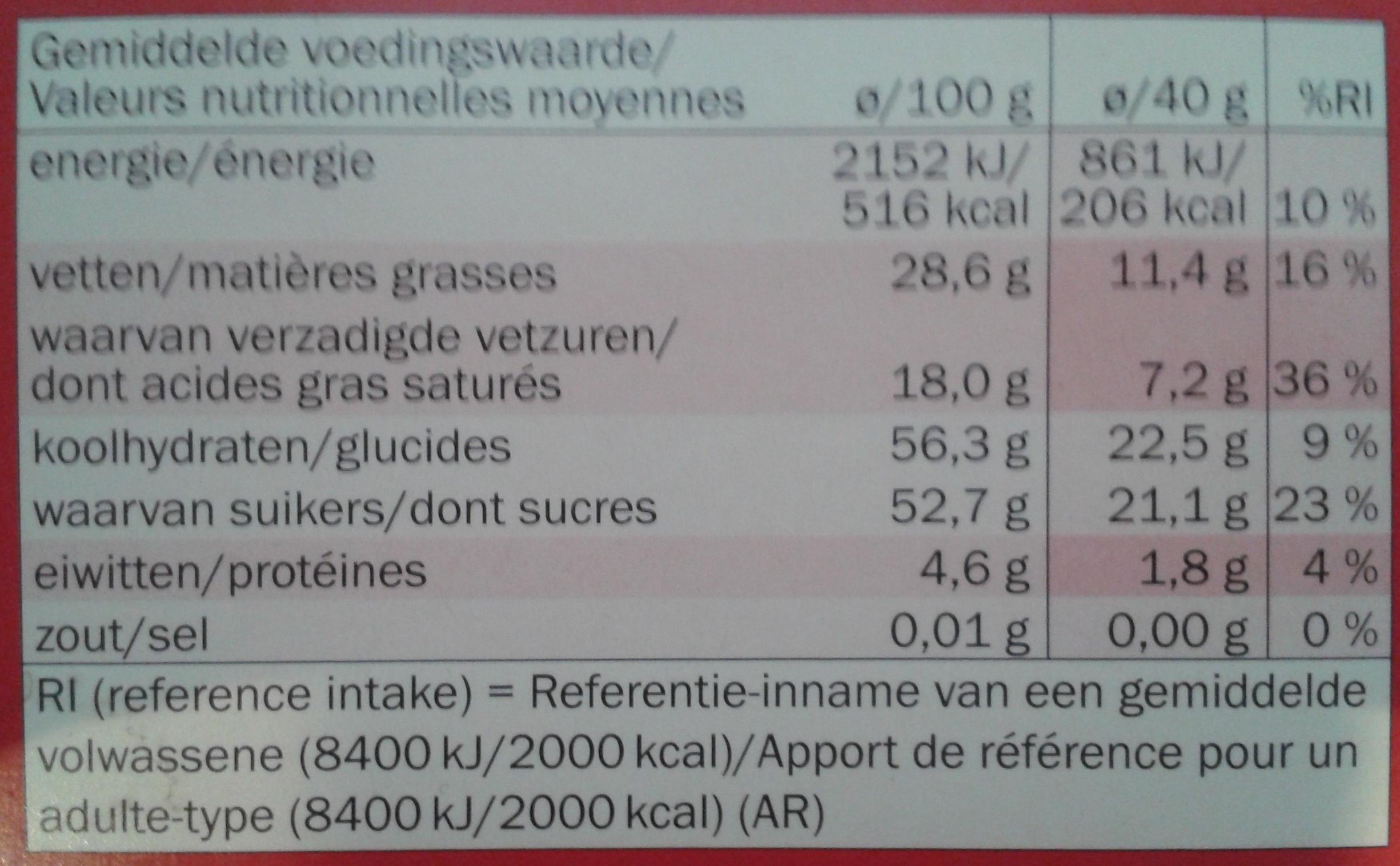 Fin Carré Puur - Voedingswaarden - nl