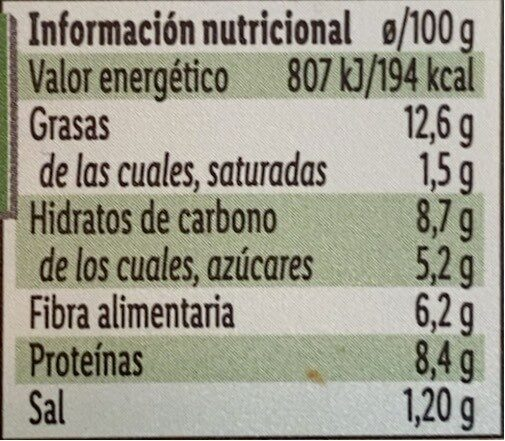 Untable vegetal escalivada - Informació nutricional - es