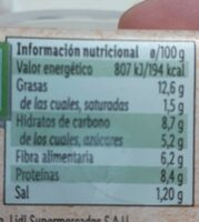 Untable vegetal escalivada - Informations nutritionnelles - es