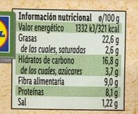 Untable vegetal papaya y curry - Nutrition facts - es