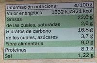 Untable vegetal de papaya y curry - Nutrition facts