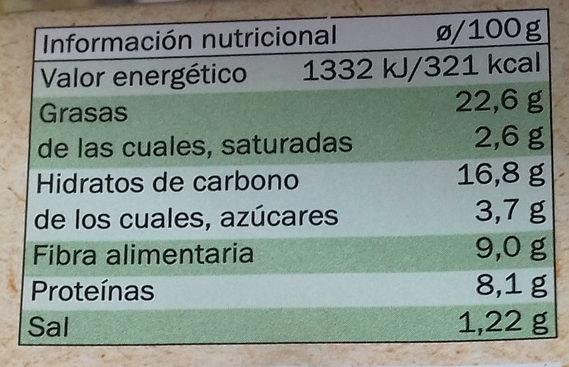 Untable vegetal papaya y curry - Informations nutritionnelles - es