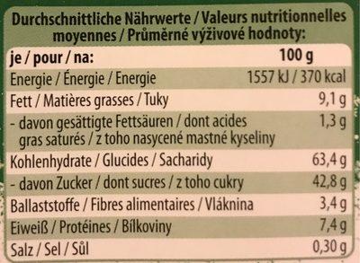 Pain d'épices de Nuremberg sur Oublies - Informations nutritionnelles