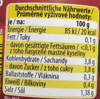 Cornichons épicés - Nutrition facts