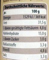 Pesto Rosso - Informations nutritionnelles - de