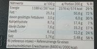 Heringsfilets in Joghurtsauce - Voedingswaarden - de