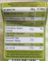 Krautsalat nach griechischer Art - Informations nutritionnelles