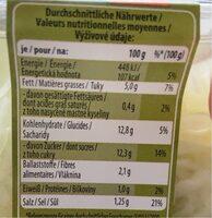 Salade de chou blanc - Informations nutritionnelles - de