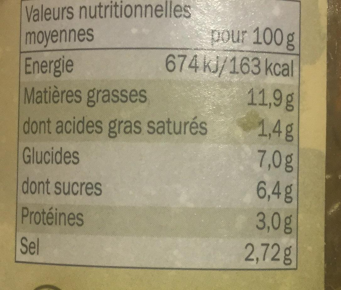 Pomodori secchi - Informations nutritionnelles