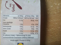 Salat Caesar - Nutrition facts