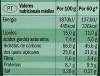 Muesli Croustillant aux fruits / Crunchy Muesli with mixed fruit - Nutrition facts