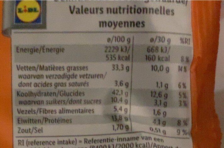 Crispy coated peanuts - Nutrition facts - nl