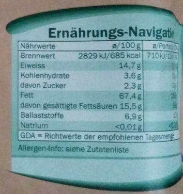 Paranusskerne - Nutrition facts