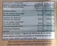 Noci di pecan - Valori nutrizionali - en