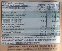 Noix de pécan - Información nutricional