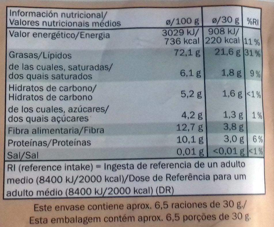 Noci di pecan - Información nutricional - es