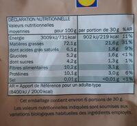 Noix de pécan - Informations nutritionnelles - fr
