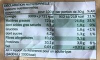 Noix de pécan - Informació nutricional