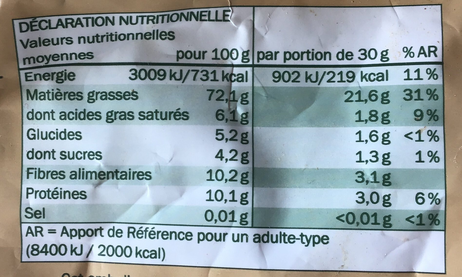 Noix de pécan - Voedingswaarden