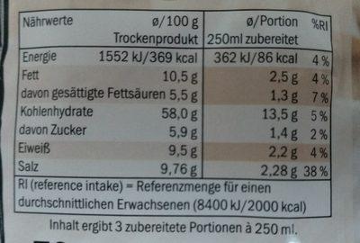 Champignoncreme-suppe - Nährwertangaben